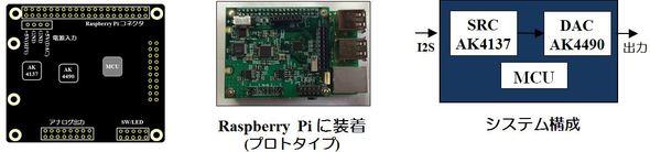 Terra-Berry DAC2+